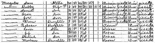 2-margules_census_1910
