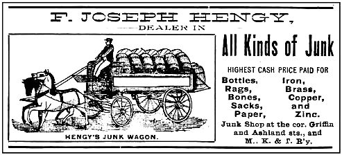 ad-hengy-junk_city-directory_1890-sm