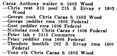 cacas_directory_1915