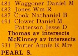 clower-patterson_1909-directory