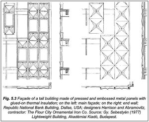 panel-details_construction-craft-to-industry_