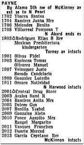 payne_1939-directory