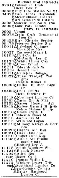 garland-road_1948-directory