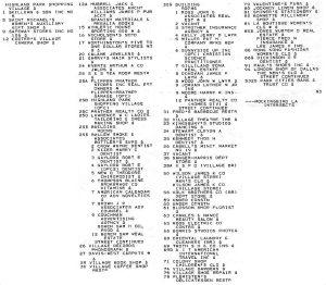 hp-village_1966-directory