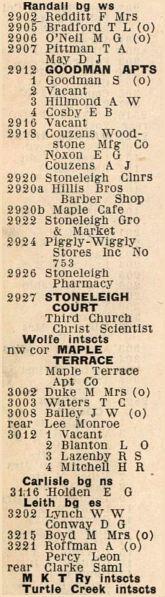 stoneleigh-pharmacy_1927-directory